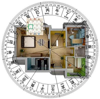 Распределение комнат по Фэн-шуй
